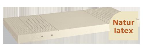 matratzen naturlatex sit in rottweil sit in rottweil. Black Bedroom Furniture Sets. Home Design Ideas